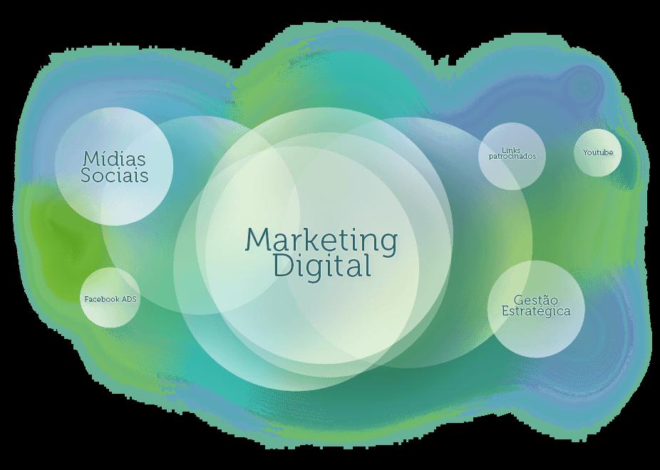 ser-banner serviços de marketing digital para músicos e artistas O que oferecemos ser banner
